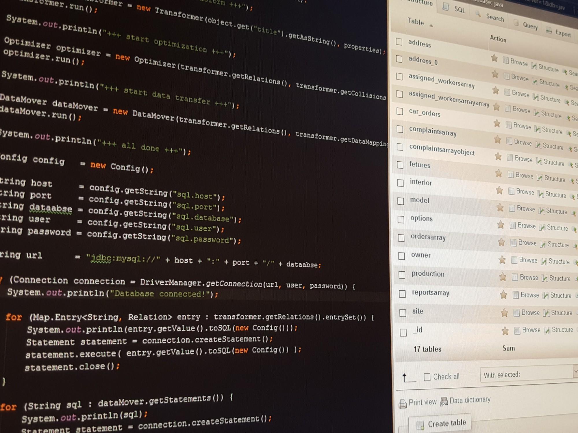 SQL project